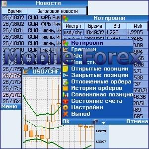 java игра Мобильный Forex